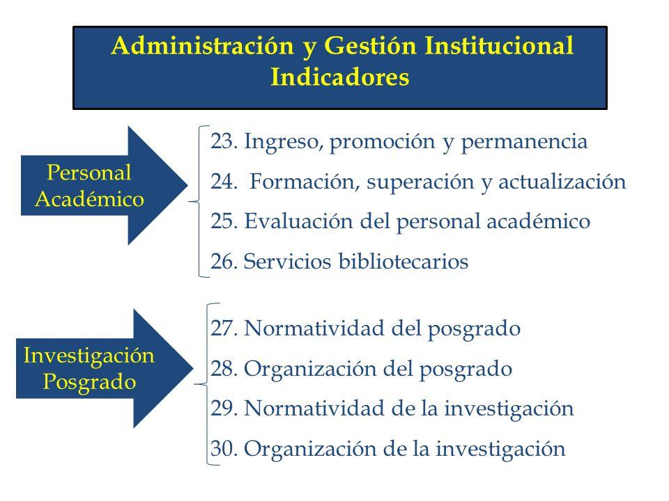 Administración y Gestión Institucional Indicadores 23. Ingreso, promoción y permanencia 24. Formación, superación y actualización 25. Evaluación del p
