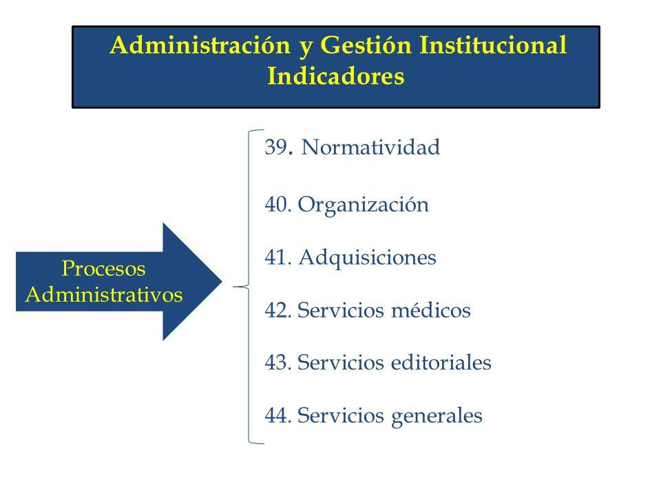 Administración y Gestión Institucional Indicadores 39. Normatividad 40. Organización 41. Adquisiciones 42. Servicios médicos 43. Servicios editoriales
