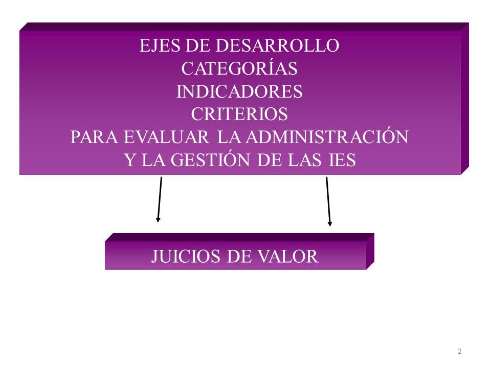 2 EJES DE DESARROLLO CATEGORÍAS INDICADORES CRITERIOS PARA EVALUAR LA ADMINISTRACIÓN Y LA GESTIÓN DE LAS IES JUICIOS DE VALOR