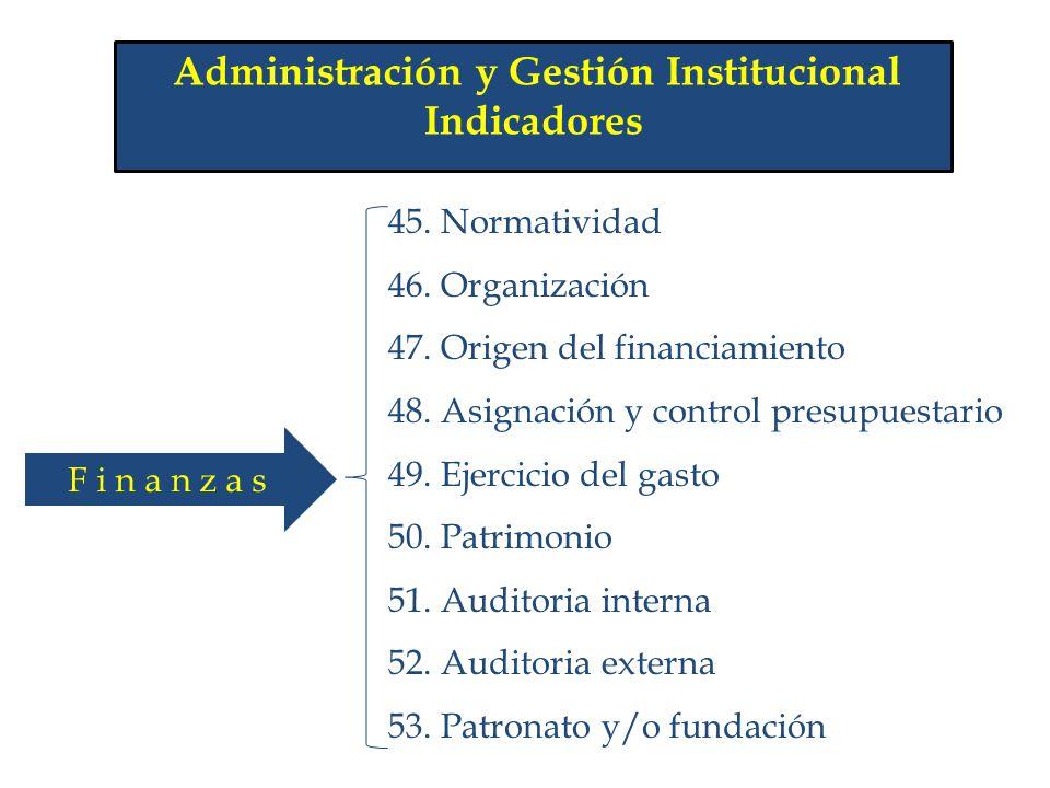 Administración y Gestión Institucional Indicadores 45. Normatividad 46. Organización 47. Origen del financiamiento 48. Asignación y control presupuest