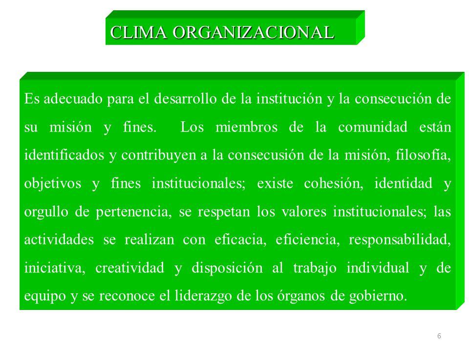 6 CLIMA ORGANIZACIONAL Es adecuado para el desarrollo de la institución y la consecución de su misión y fines. Los miembros de la comunidad están iden