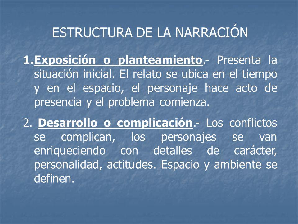 ESTRUCTURA DE LA NARRACIÓN 1.Exposición o planteamiento.- Presenta la situación inicial. El relato se ubica en el tiempo y en el espacio, el personaje