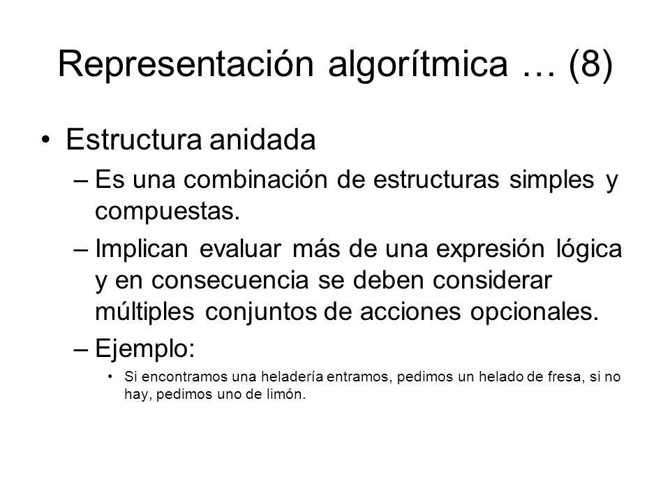 Representación algorítmica … (8) Estructura anidada –Es una combinación de estructuras simples y compuestas.