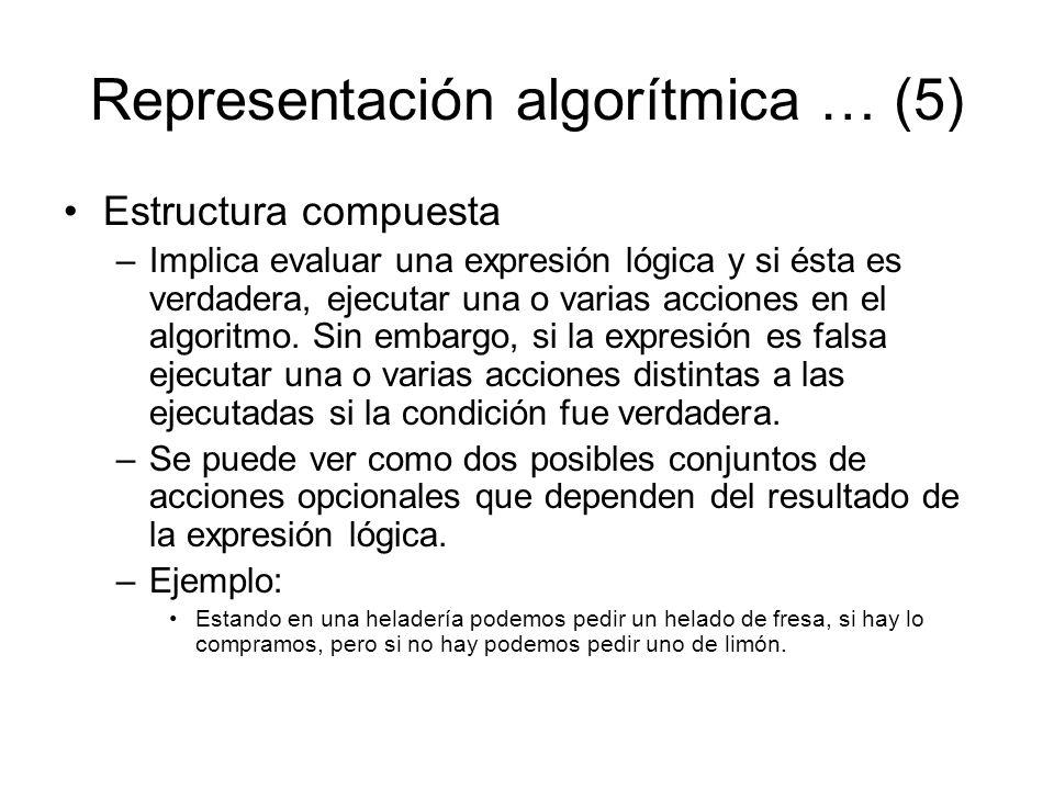 Representación algorítmica … (5) Estructura compuesta –Implica evaluar una expresión lógica y si ésta es verdadera, ejecutar una o varias acciones en el algoritmo.