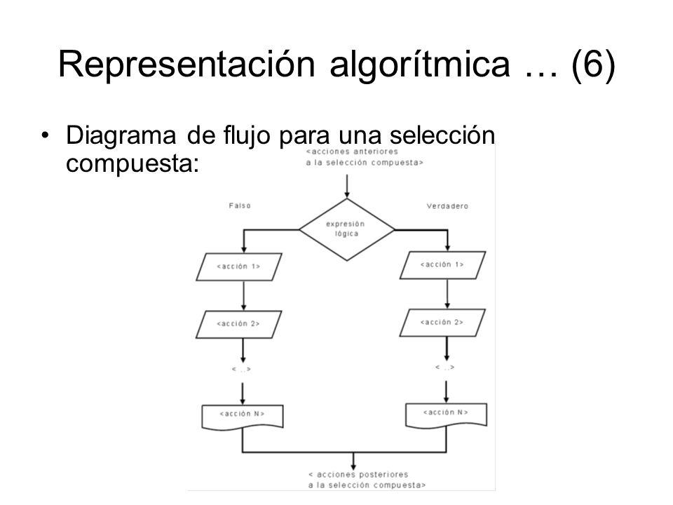 Representación algorítmica … (6) Diagrama de flujo para una selección compuesta: