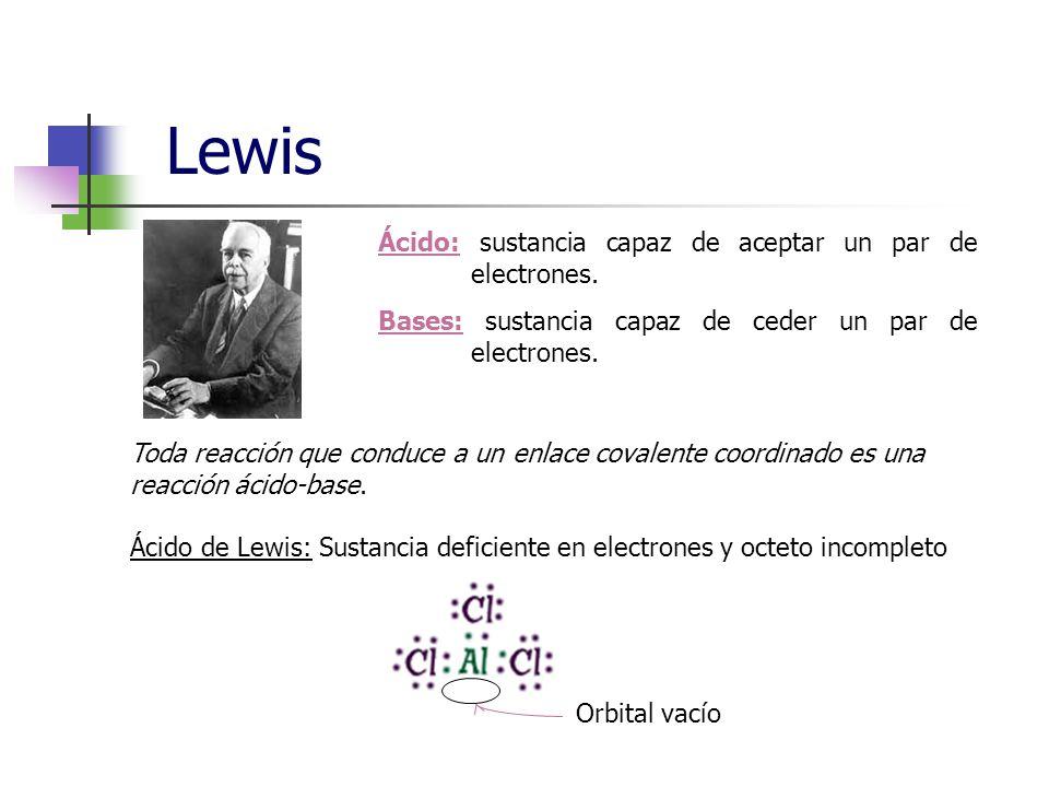Lewis Ácido: sustancia capaz de aceptar un par de electrones.