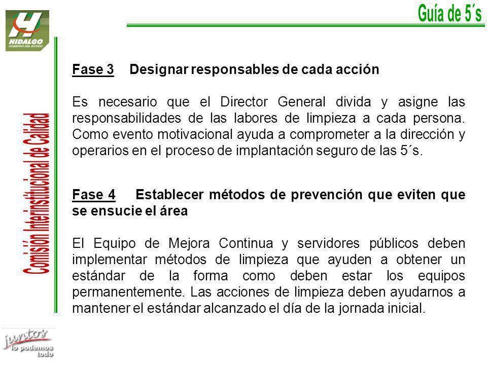 Fase 3 Designar responsables de cada acción Es necesario que el Director General divida y asigne las responsabilidades de las labores de limpieza a cada persona.