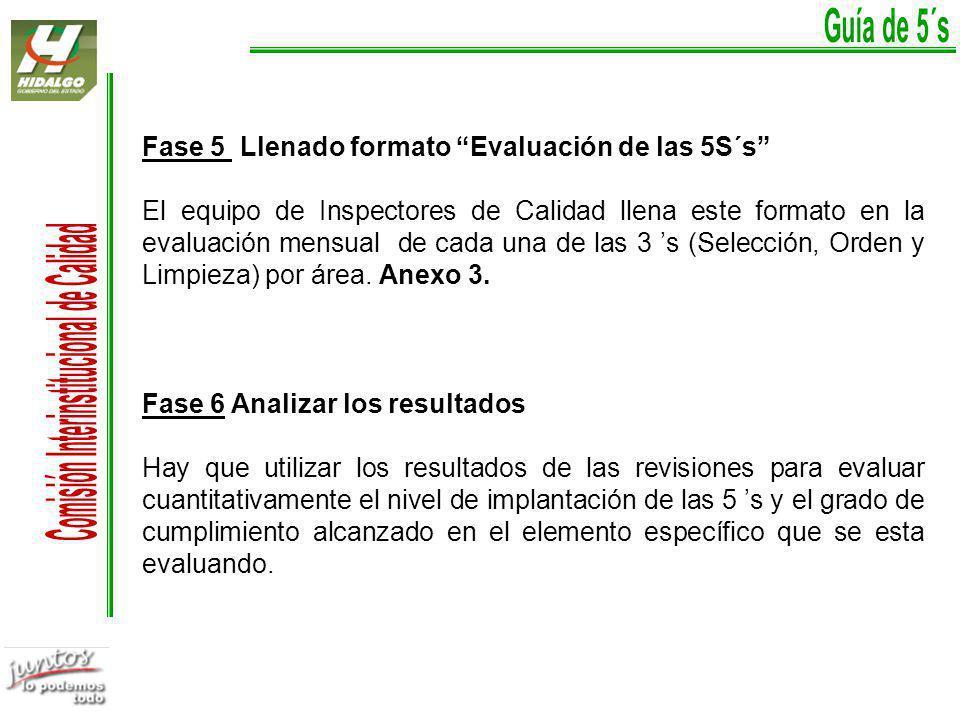 Fase 5 Llenado formato Evaluación de las 5S´s El equipo de Inspectores de Calidad llena este formato en la evaluación mensual de cada una de las 3 s (Selección, Orden y Limpieza) por área.