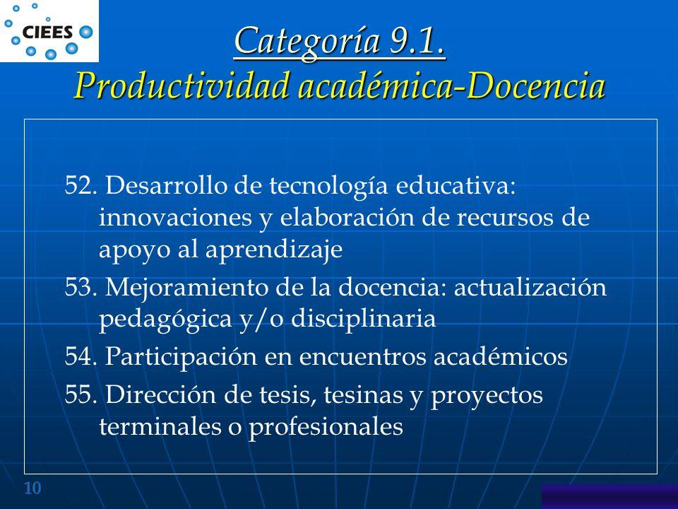 10 Categoría 9.1.Categoría 9.1. Productividad académica-Docencia Categoría 9.1.