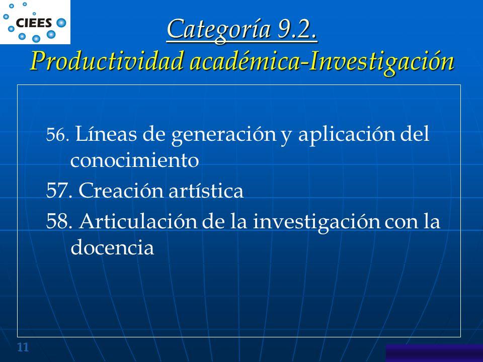 11 Categoría 9.2.Categoría 9.2. Productividad académica-Investigación Categoría 9.2.