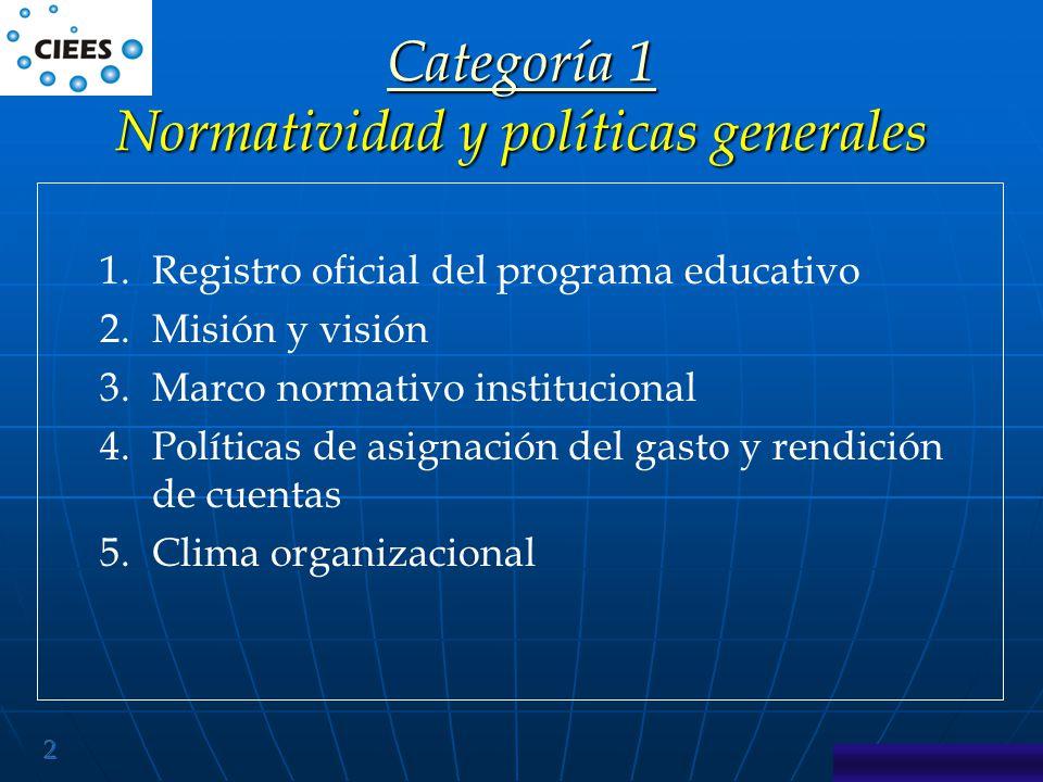 2 Categoría 1 Categoría 1 Normatividad y políticas generales Categoría 1 1.