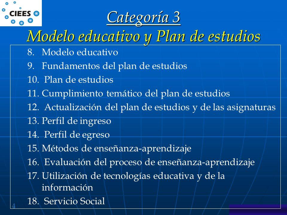 4 Categoría 3 Categoría 3 Modelo educativo y Plan de estudios Categoría 3 8.Modelo educativo 9.Fundamentos del plan de estudios 10.