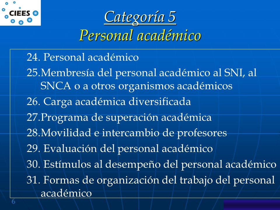 6 Categoría 5 Categoría 5 Personal académico Categoría 5 24.