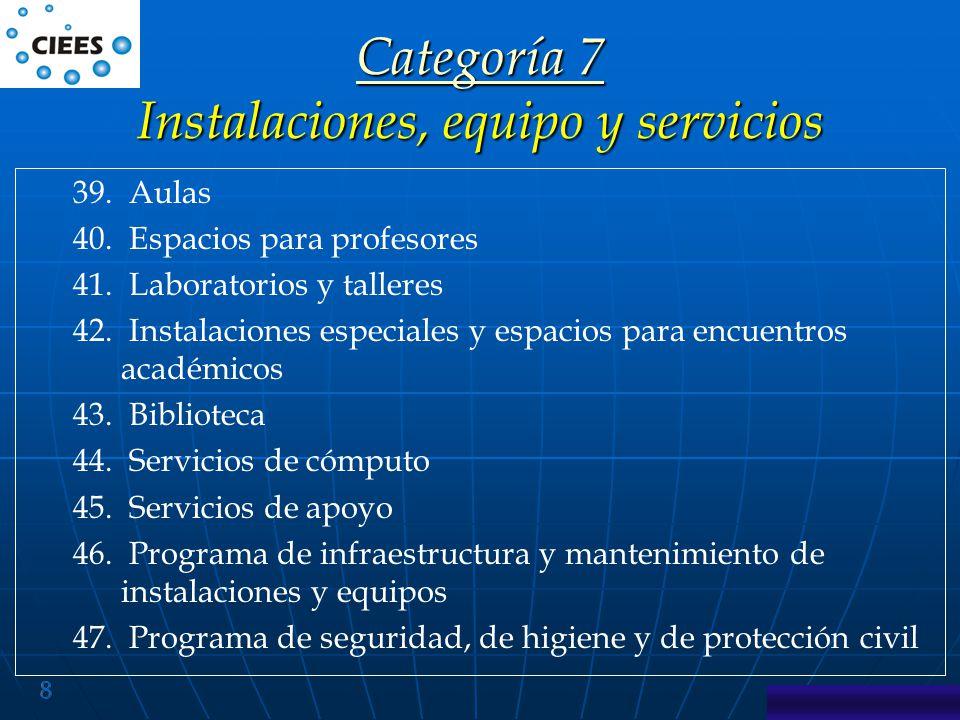 9 Categoría 8 Categoría 8 Trascendencia del programa Categoría 8 48.Cobertura social del programa educativo 49.