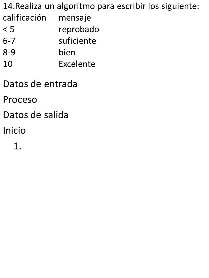 14.Realiza un algoritmo para escribir los siguiente: calificación mensaje < 5reprobado 6-7suficiente 8-9bien 10Excelente Datos de entrada Proceso Dato