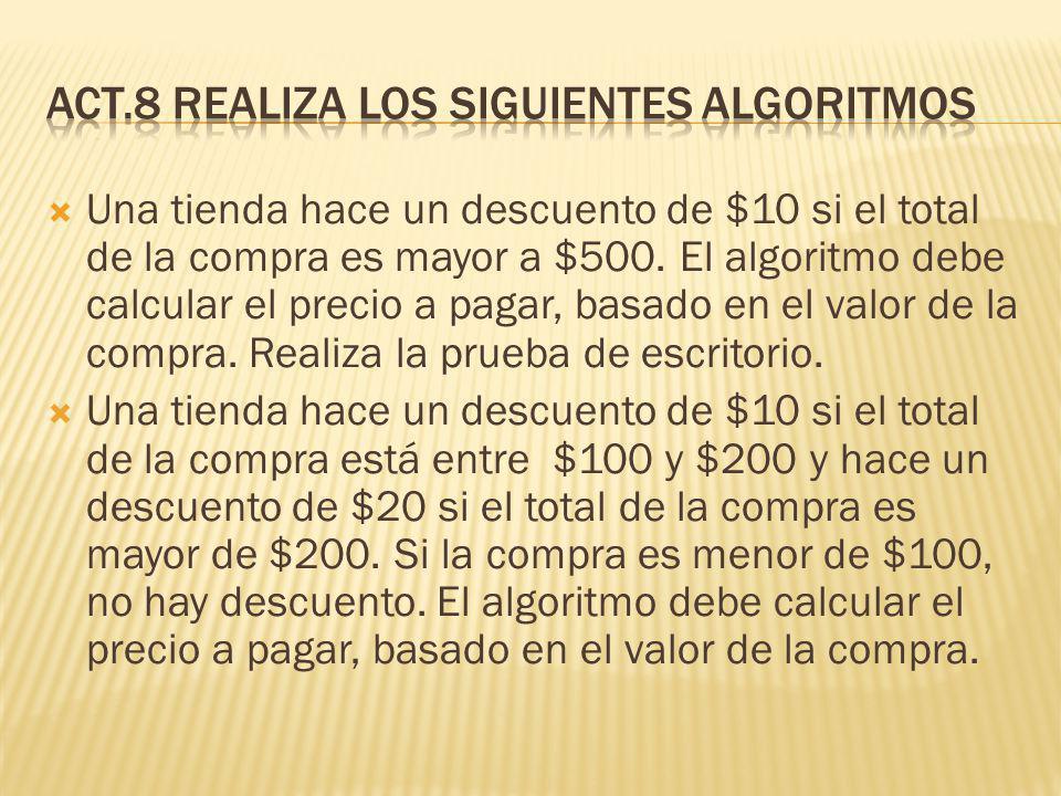 Inicio 1.Variable total = 0 2. total = total + precio del artículo 3.