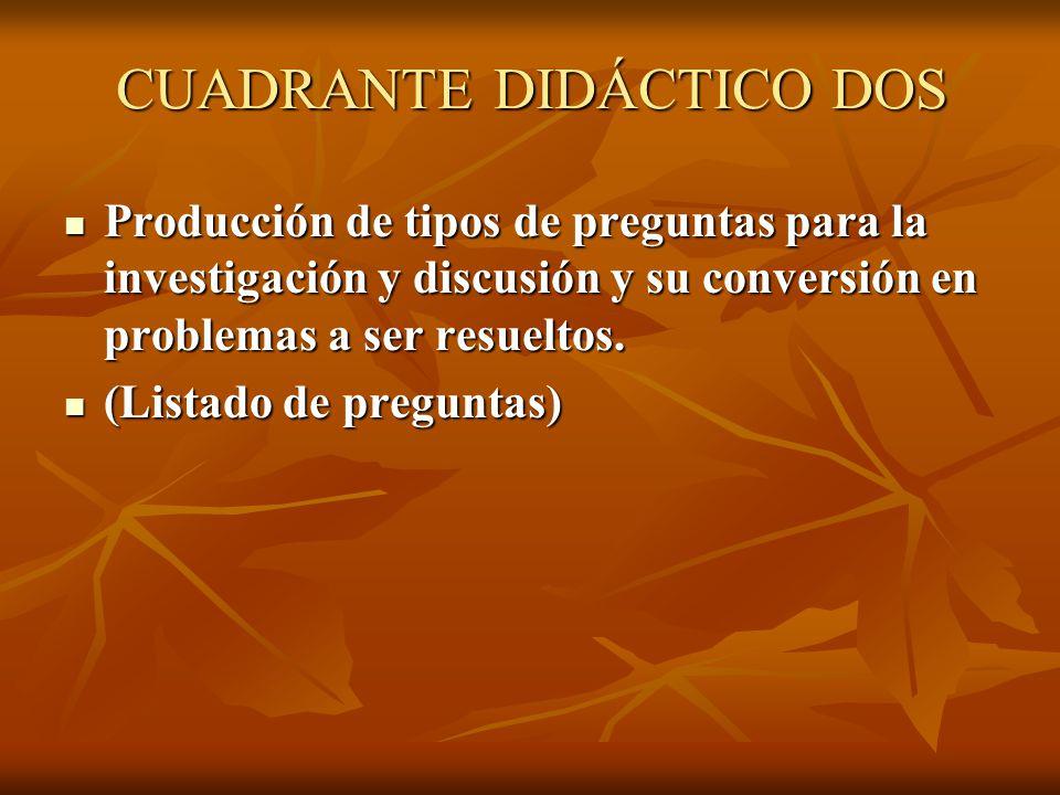 CUADRANTE DIDÁCTICO DOS Producción de tipos de preguntas para la investigación y discusión y su conversión en problemas a ser resueltos.