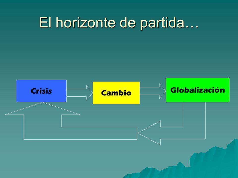 El horizonte de partida… Crisis Cambio Globalización