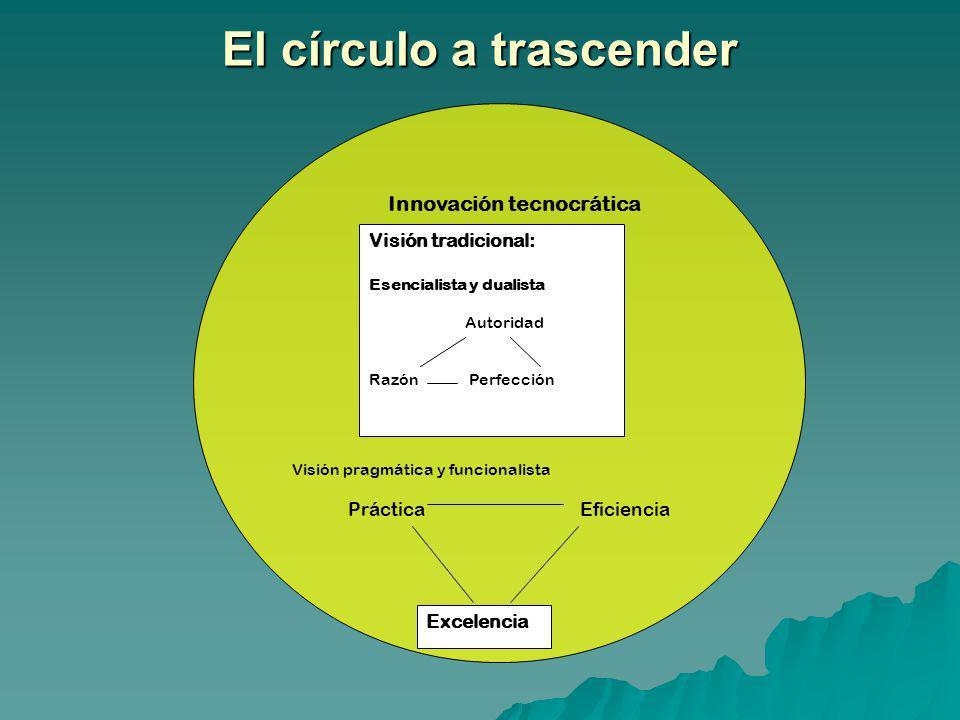 El círculo a trascender Innovación tecnocrática Visión pragmática y funcionalista PrácticaEficiencia Excelencia Visión tradicional: Esencialista y dua