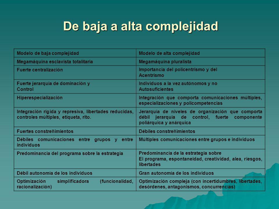 De baja a alta complejidad De baja a alta complejidad Modelo de baja complejidadModelo de alta complejidad Megamáquina esclavista totalitariaMegamáqui