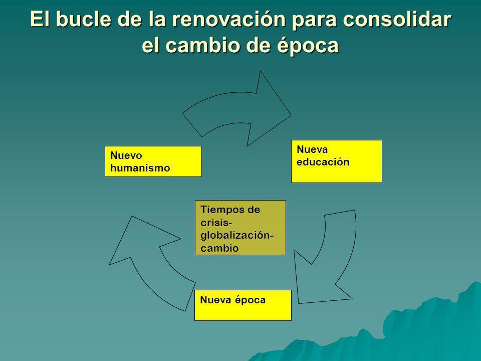 El bucle de la renovación para consolidar el cambio de época Nuevo humanismo Nueva educación Nueva época Tiempos de crisis- globalización- cambio