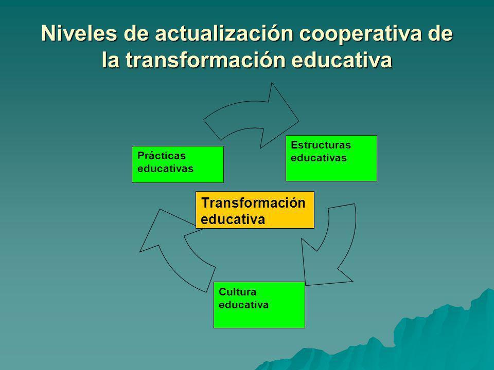 Prácticas educativas Estructuras educativas Cultura educativa Transformación educativa Niveles de actualización cooperativa de la transformación educa