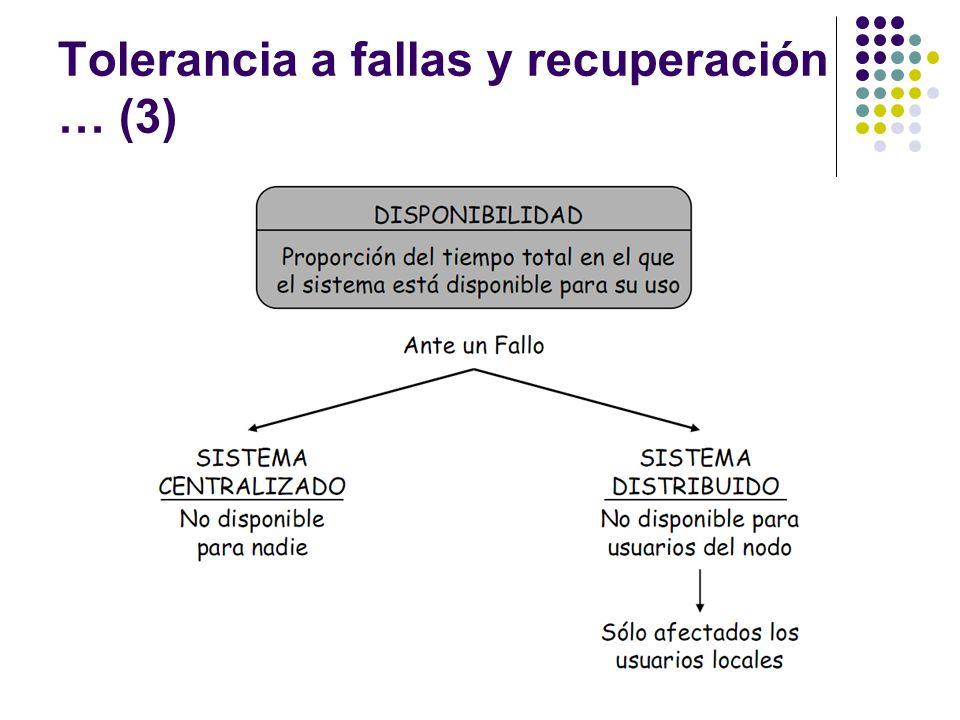 Tolerancia a fallas y recuperación … (3)