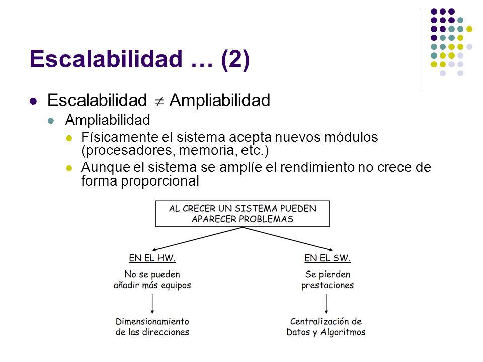 Escalabilidad … (2) Escalabilidad Ampliabilidad Ampliabilidad Físicamente el sistema acepta nuevos módulos (procesadores, memoria, etc.) Aunque el sis