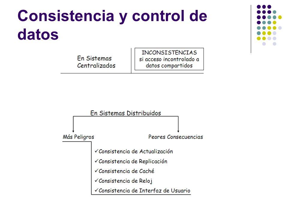 Consistencia y control de datos