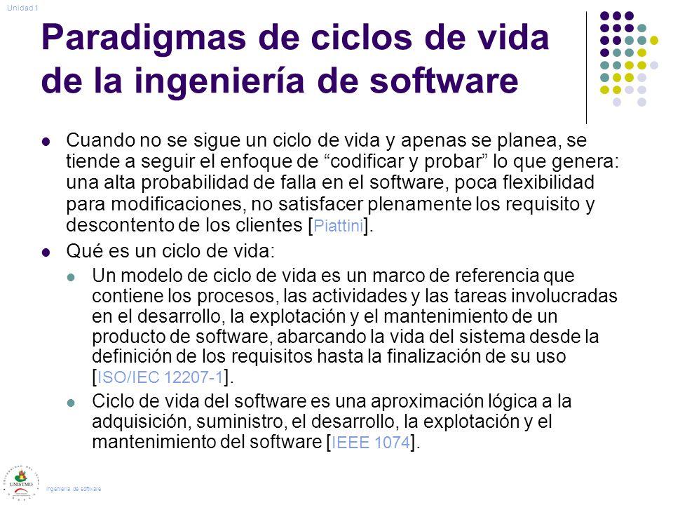 Paradigmas de ciclos de vida de la ingeniería de software Cuando no se sigue un ciclo de vida y apenas se planea, se tiende a seguir el enfoque de cod
