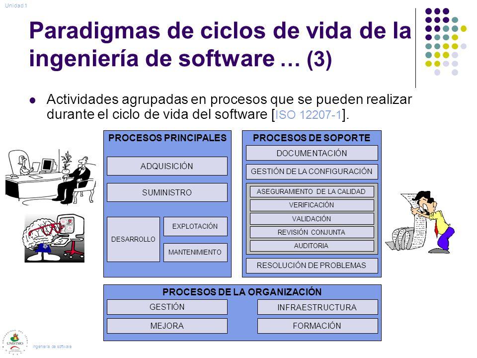 Paradigmas de ciclos de vida de la ingeniería de software … (3) Actividades agrupadas en procesos que se pueden realizar durante el ciclo de vida del software [ ISO 12207-1 ].