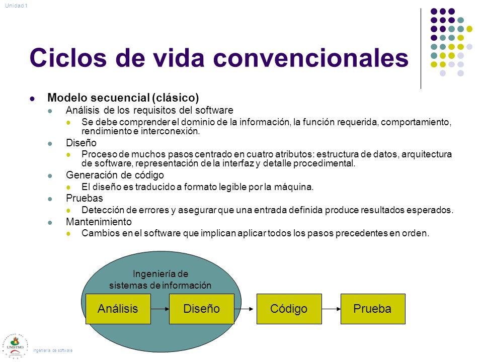 Ingeniería de sistemas de información Ciclos de vida convencionales Modelo secuencial (clásico) Análisis de los requisitos del software Se debe comprender el dominio de la información, la función requerida, comportamiento, rendimiento e interconexión.