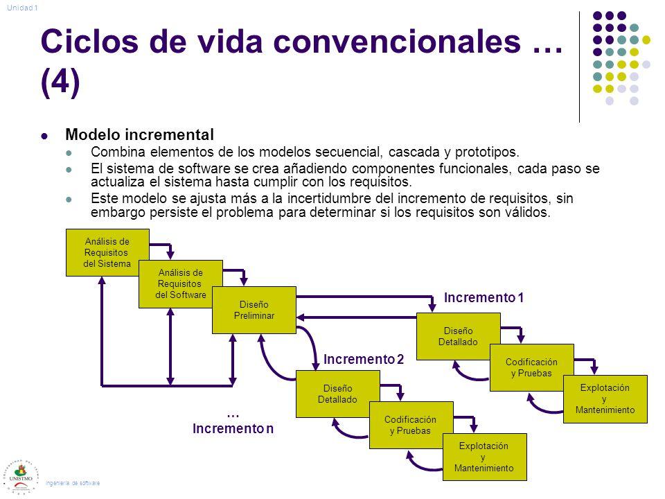 Ciclos de vida convencionales … (4) Modelo incremental Combina elementos de los modelos secuencial, cascada y prototipos. El sistema de software se cr
