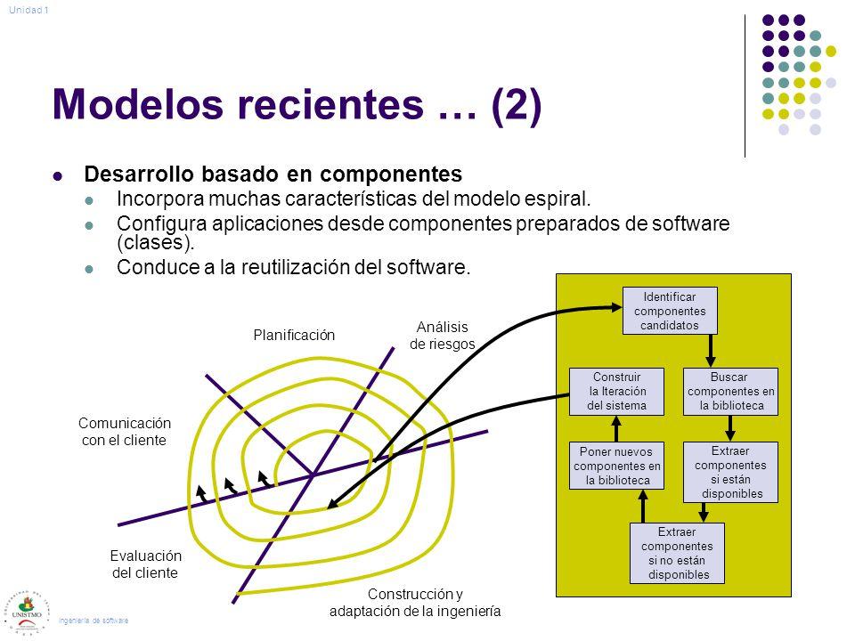 Modelos recientes … (2) Desarrollo basado en componentes Incorpora muchas características del modelo espiral. Configura aplicaciones desde componentes