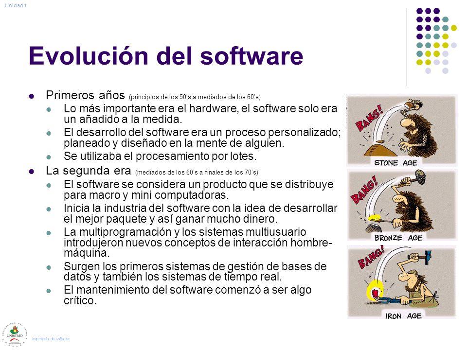 Evolución del software Primeros años (principios de los 50s a mediados de los 60s) Lo más importante era el hardware, el software solo era un añadido a la medida.