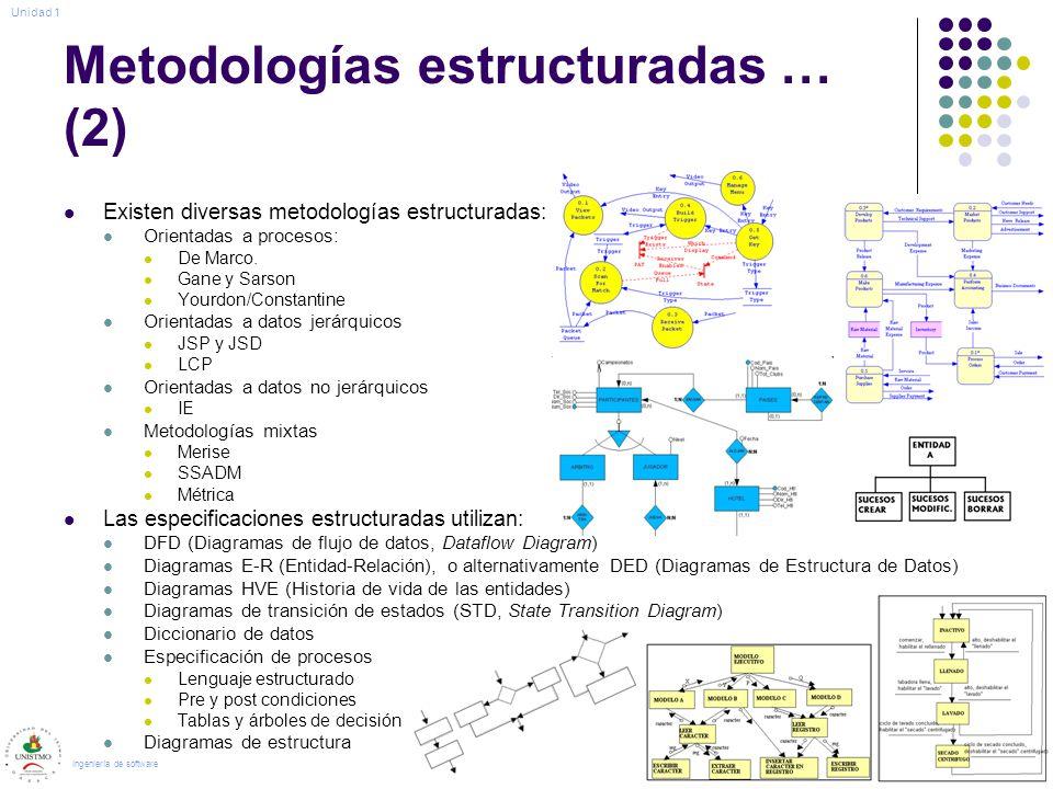 Metodologías estructuradas … (2) Existen diversas metodologías estructuradas: Orientadas a procesos: De Marco. Gane y Sarson Yourdon/Constantine Orien