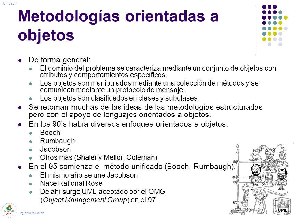 Metodologías orientadas a objetos De forma general: El dominio del problema se caracteriza mediante un conjunto de objetos con atributos y comportamie