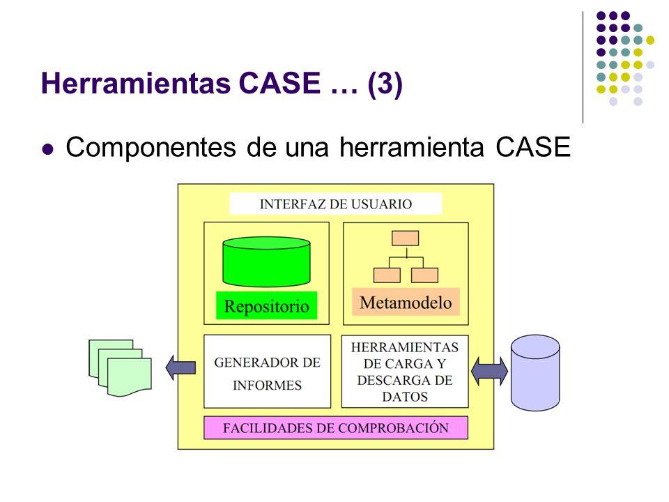 Herramientas CASE … (3) Componentes de una herramienta CASE