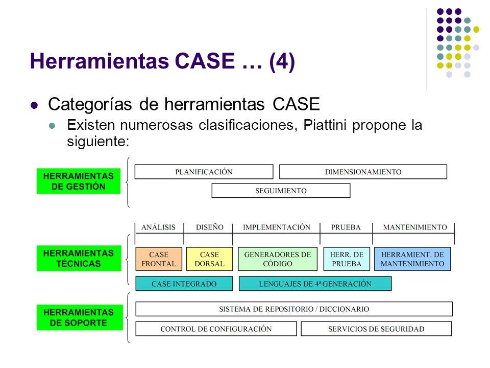Herramientas CASE … (4) Categorías de herramientas CASE Existen numerosas clasificaciones, Piattini propone la siguiente: