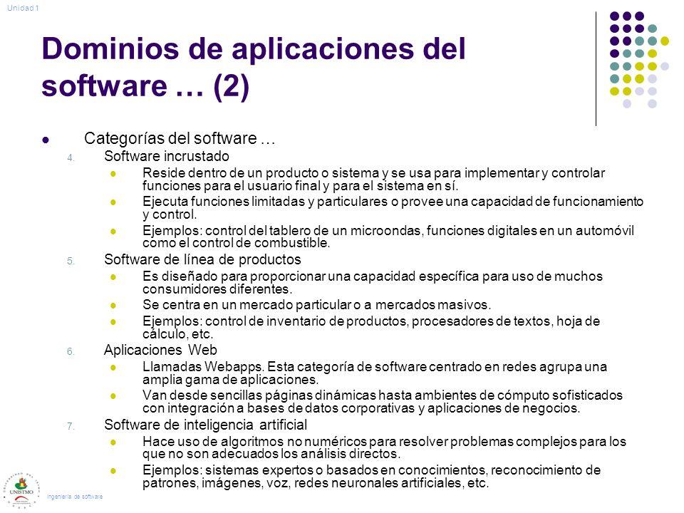 Dominios de aplicaciones del software … (2) Categorías del software … 4. Software incrustado Reside dentro de un producto o sistema y se usa para impl