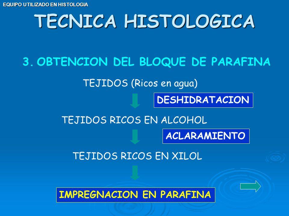 EQUIPO UTILIZADO EN HISTOLOGIA 3.OBTENCION DEL BLOQUE DE PARAFINA TEJIDOS (Ricos en agua) TEJIDOS RICOS EN ALCOHOL DESHIDRATACION TEJIDOS RICOS EN XIL