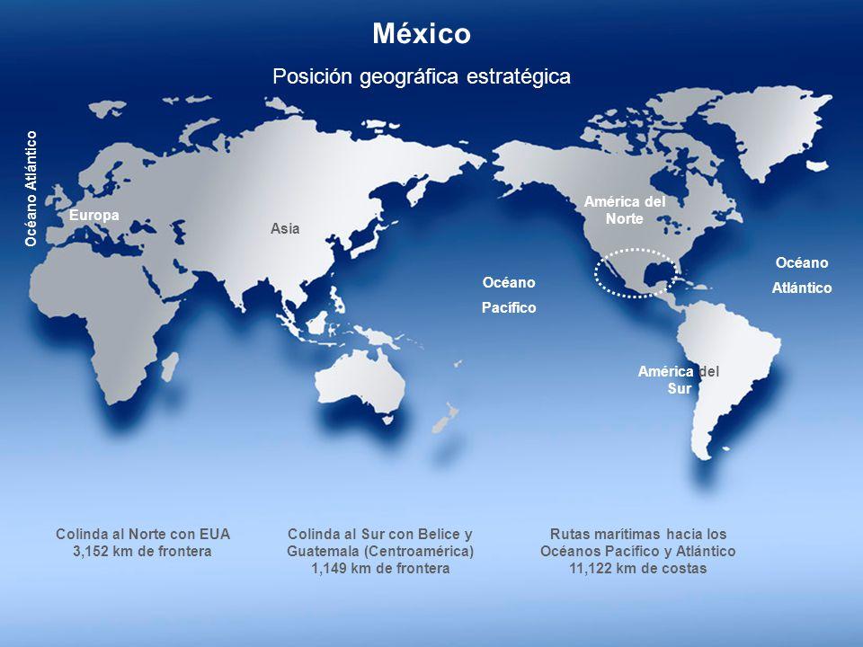 México Posición geográfica estratégica Océano Pacífico Océano Atlántico Océano Atlántico Europa Asia América del Norte América del Sur Colinda al Nort