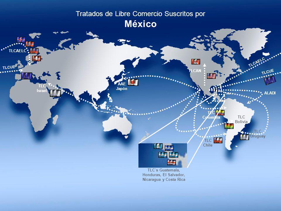 Tratados de Libre Comercio Suscritos por México TLCAN TLC Colombia TLC Chile TLCUE TLC Israel AAE Japón TLC Bolivia TLC Uruguay TLCAELC TLC´s Guatemal