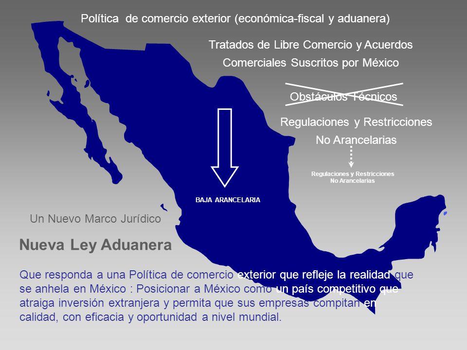 Tratados de Libre Comercio y Acuerdos Comerciales Suscritos por México Obstáculos Técnicos Regulaciones y Restricciones No Arancelarias Un Nuevo Marco