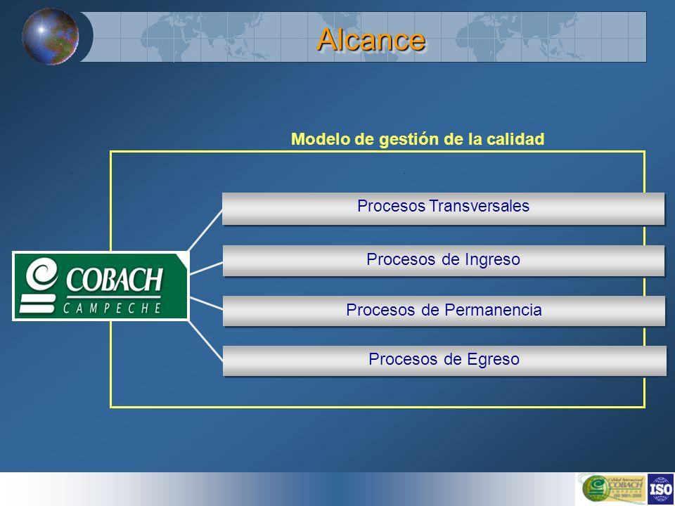 Procesos Transversales Procesos de Ingreso Procesos de Permanencia Procesos de Egreso AlcanceAlcance Modelo de gestión de la calidad