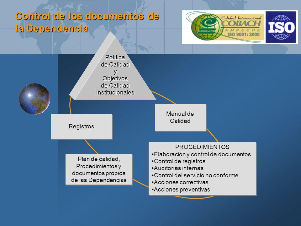 Manual de Calidad PROCEDIMIENTOS Elaboración y control de documentos Control de registros Auditorías internas Control del servicio no conforme Accione