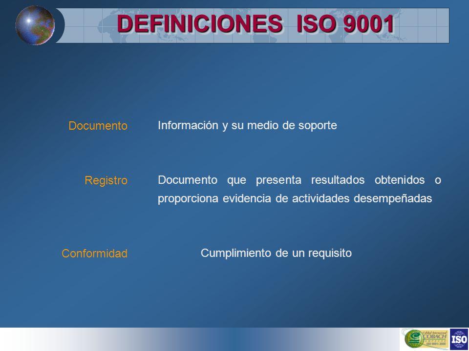 DEFINICIONES ISO 9001 Información y su medio de soporte Documento que presenta resultados obtenidos o proporciona evidencia de actividades desempeñadas Cumplimiento de un requisito Documento Registro Conformidad