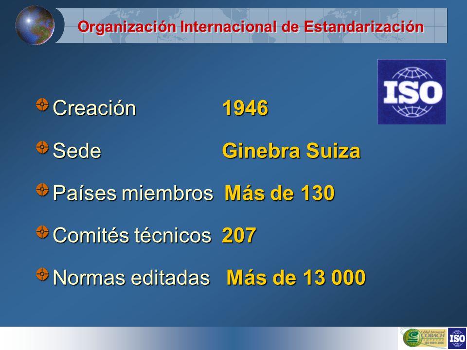 Creación 1946 Sede Ginebra Suiza Países miembros Más de 130 Comités técnicos 207 Normas editadas Más de 13 000 Organización Internacional de Estandari
