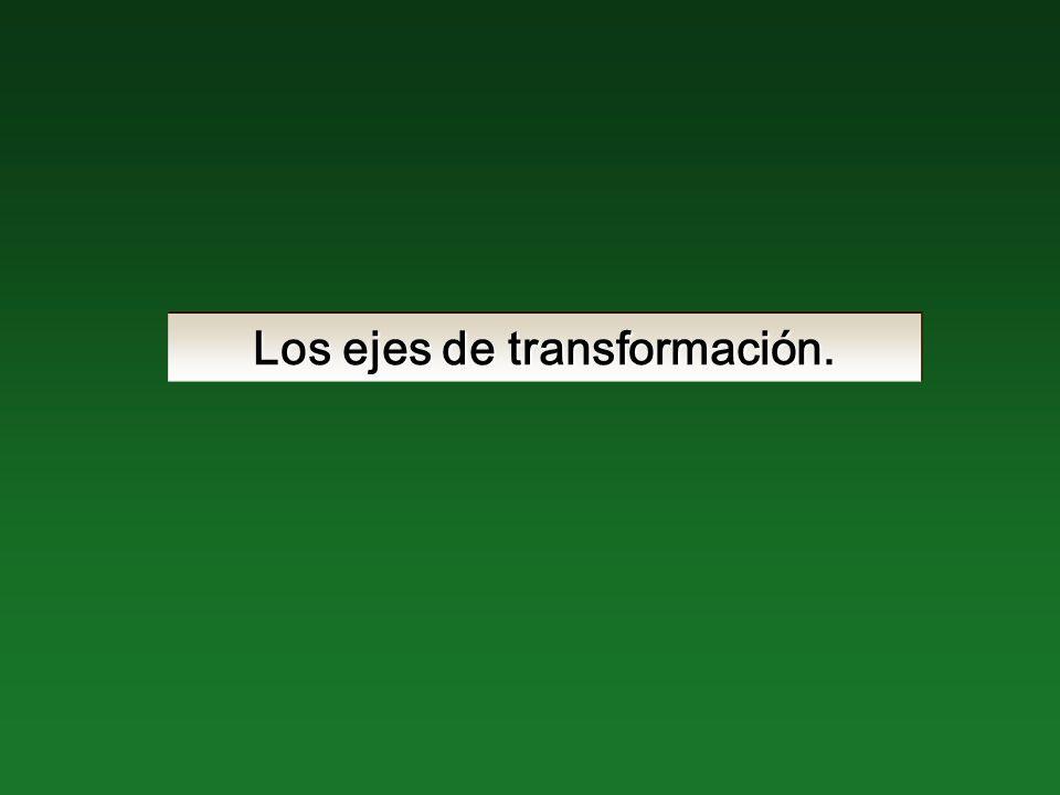 Los ejes de transformación.