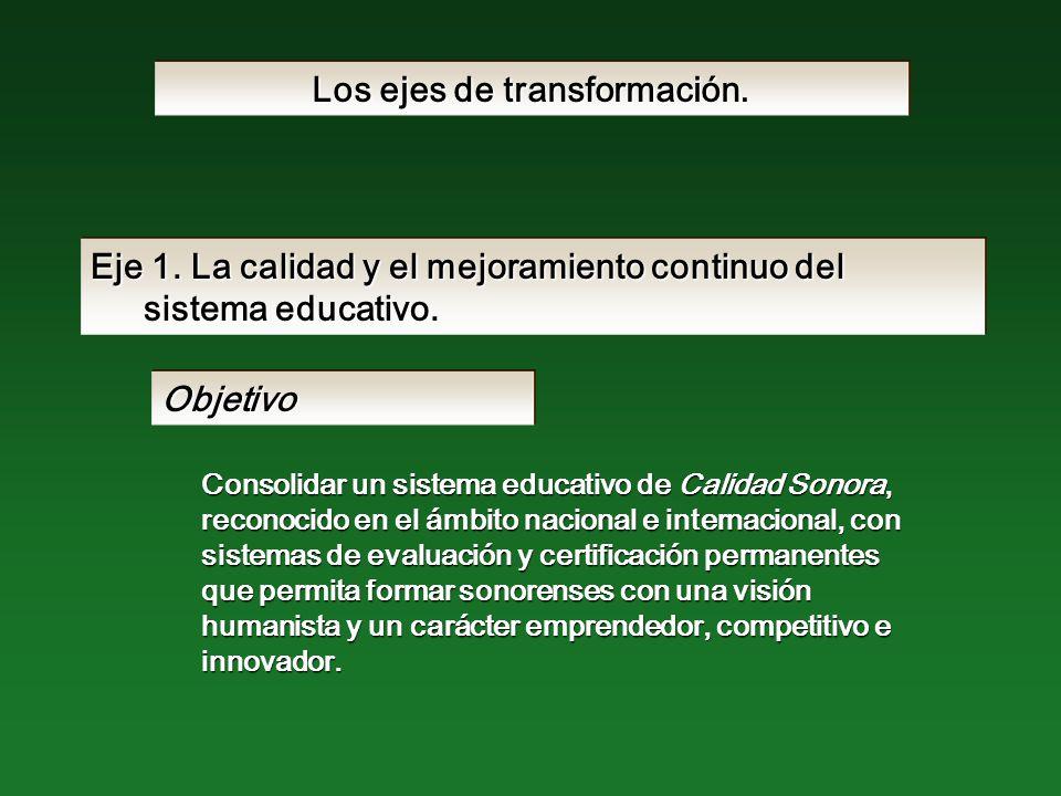 Eje 1. La calidad y el mejoramiento continuo del sistema educativo.